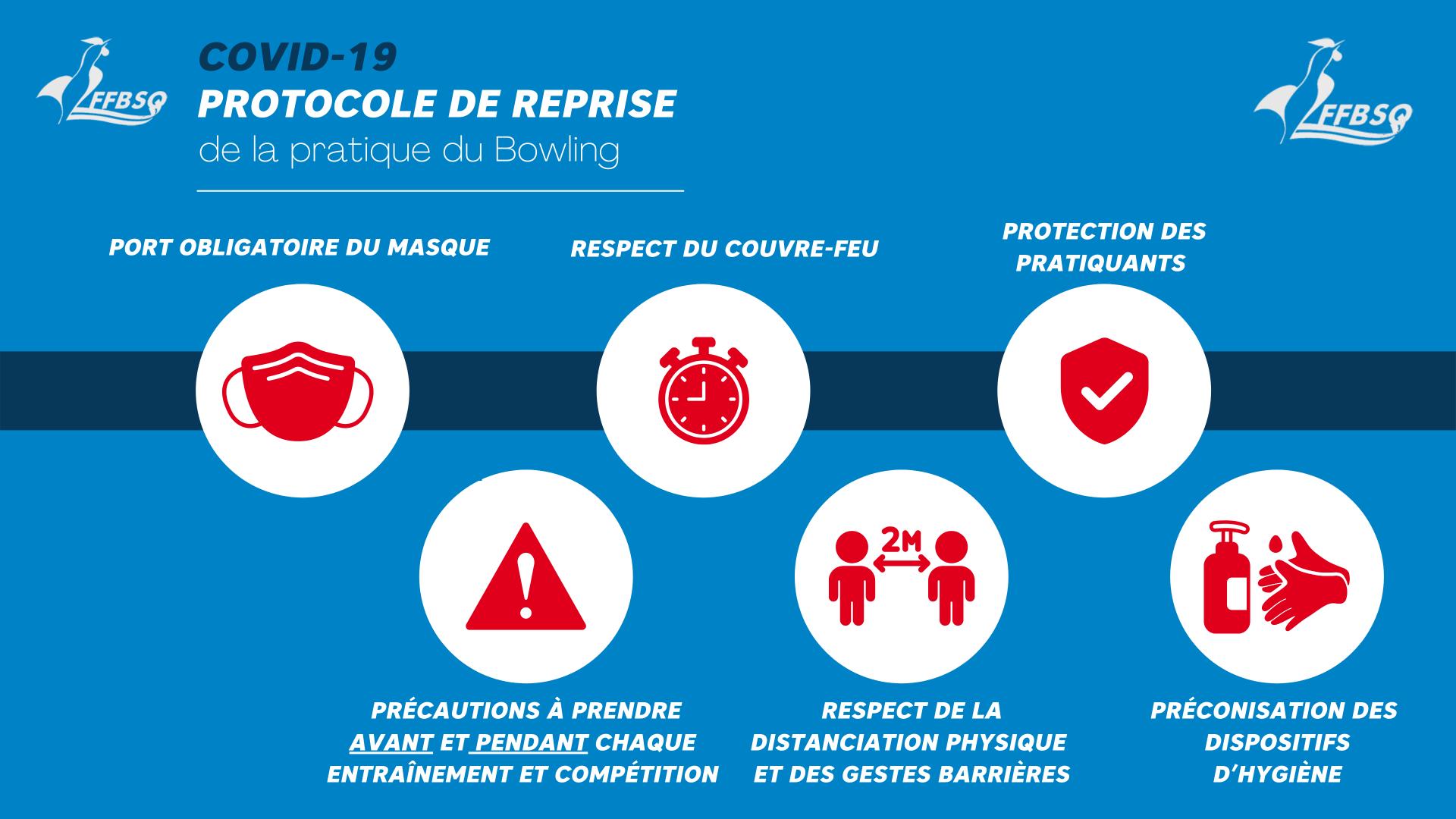 Protocole de reprise bowling covid 19